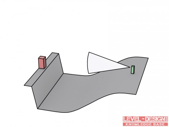Sight_angle_flat